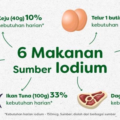sumber makan yang mengandung lodium